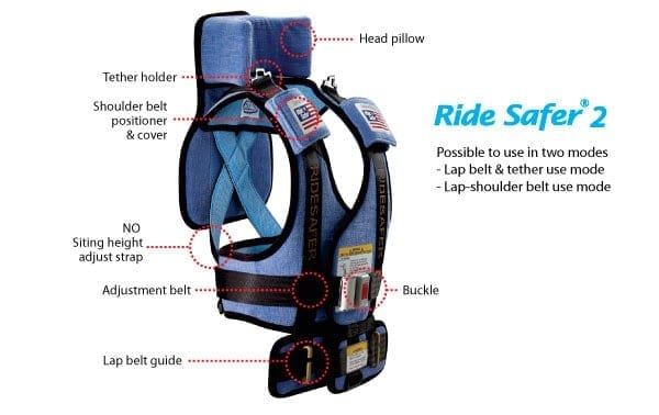 review of the ridesafer