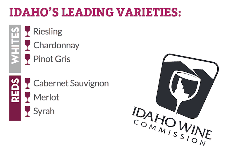 Click over for a complete guide to the Idaho wine region is designed to help you plan your Idaho wine experience - map out wineries not to miss, resources that can help along the way, which wine trails to visit and much more.